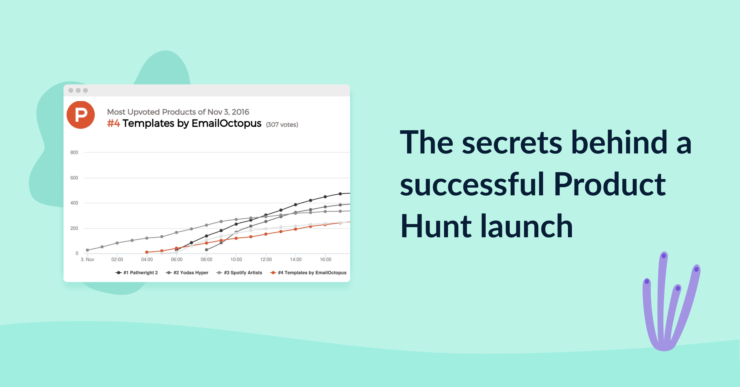 The secrets behind a successful Product Hunt launch cover image