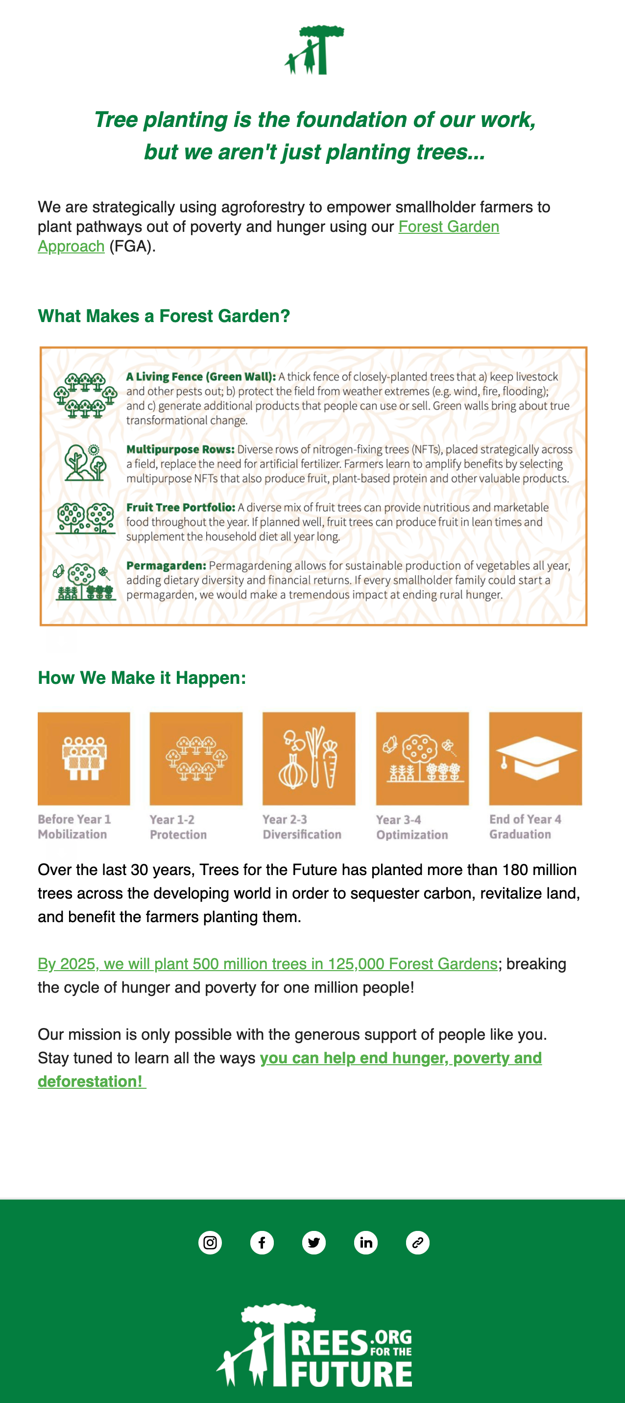 Image of second email in the welcome email series by TREES. This email goes into depth about the nonprofit's long-term goals and information on their Forest Garden Approach.