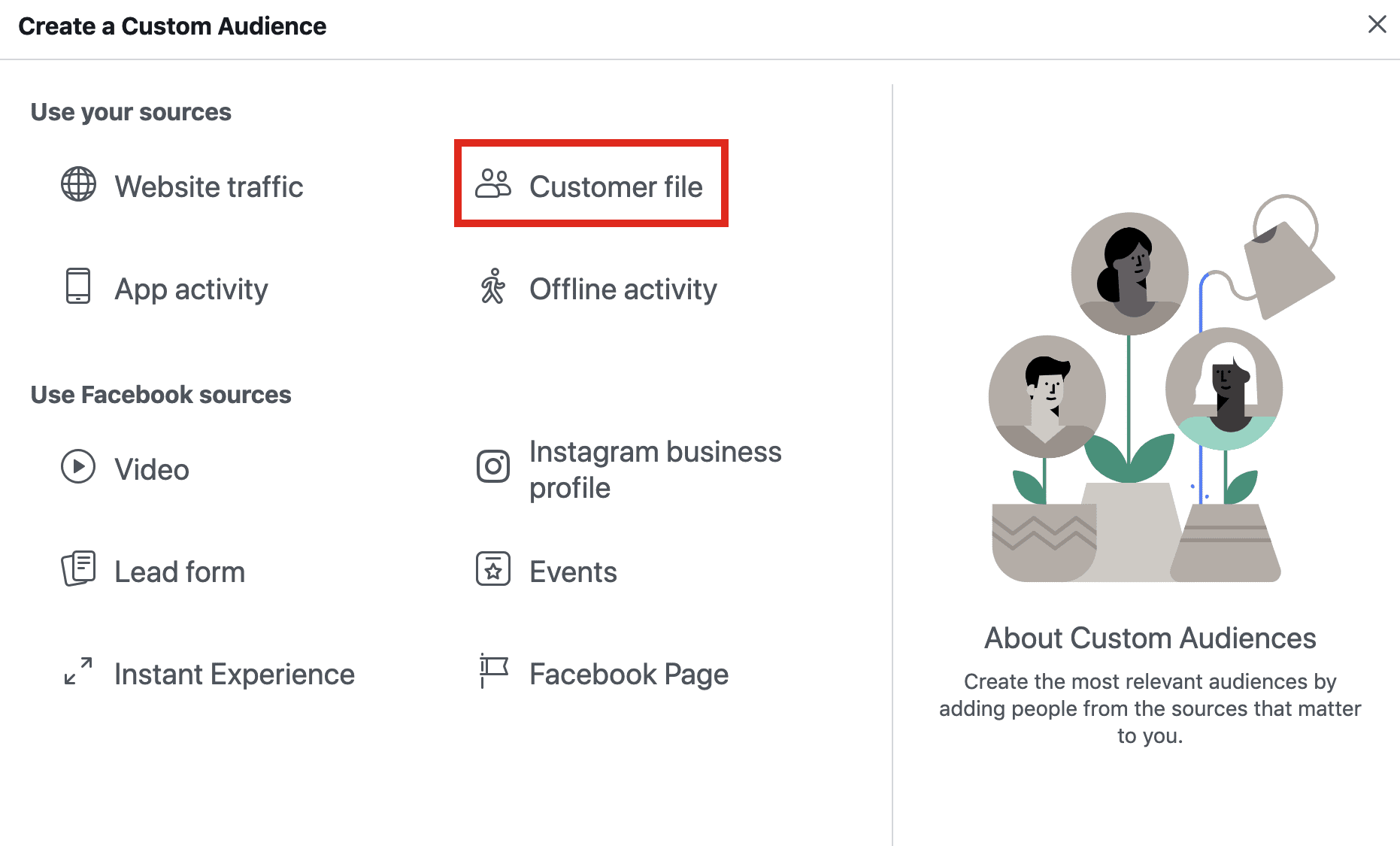 Screenshot of the initial stage to created custom audience segments on Facebook. This shows how you can use data from social media to create an audience.