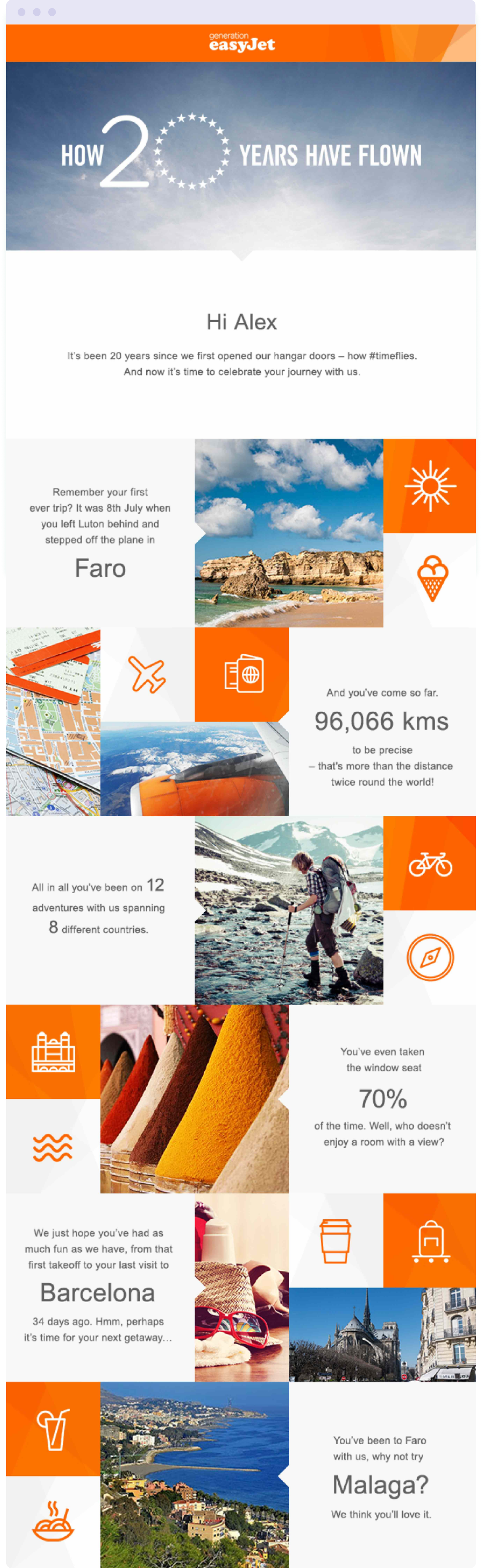 EasyJet 20th anniversary email as an example of personalising images in a marketing campaign