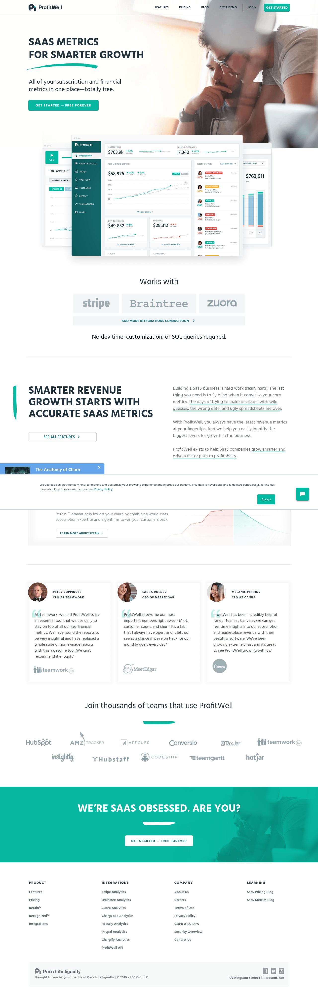 httpswww.profitwell.com